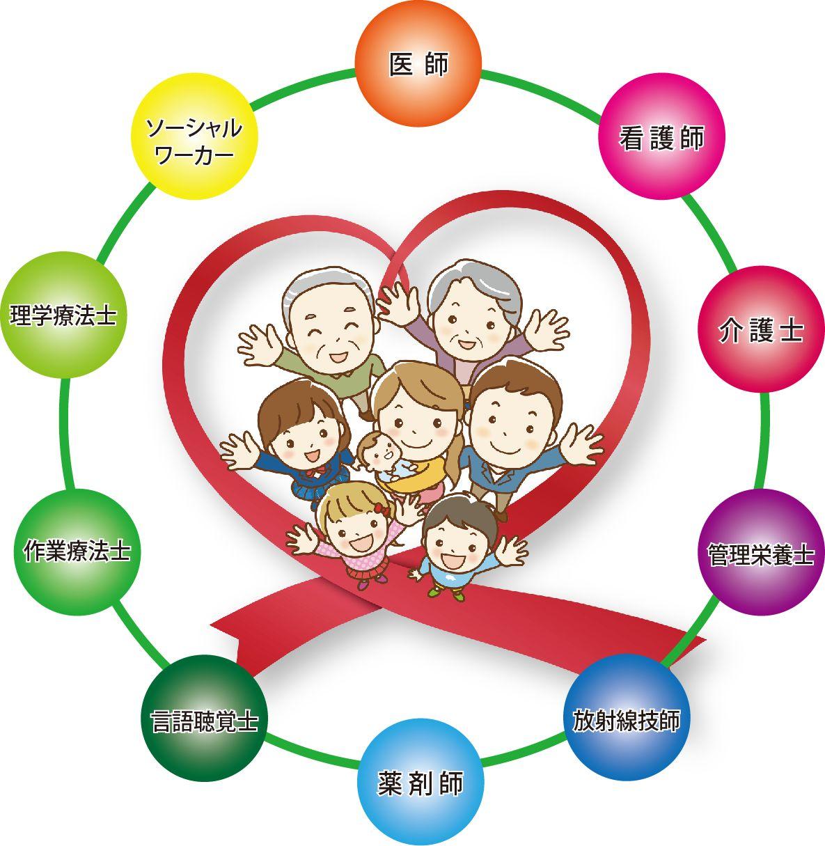 看護部理念_図