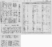 読売新聞_病院の実力_全国版